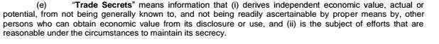 Definition of Confidential Information is Trade Secrets in this NDA